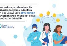 koronavirus pandemiyası